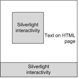 岛式文本与Silverlight交互